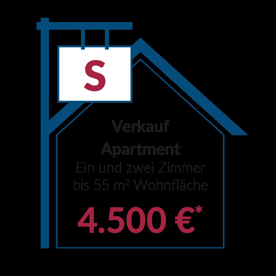 Immobilien Kampmeyer